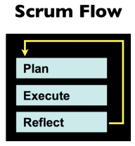 dogma-free scrum by tobias mayer
